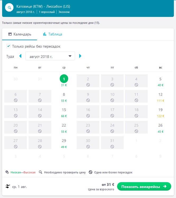 Лоукостеры в Португалию: рейсы в Лиссабон