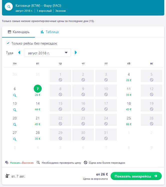 Лоукостеры в Португалию: рейсы в Фаро